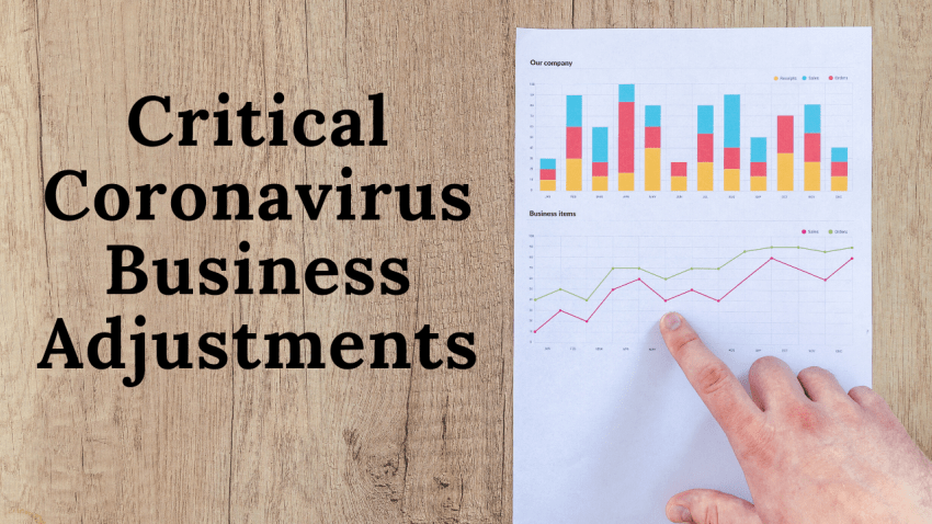 critical coronavirus business adjustments